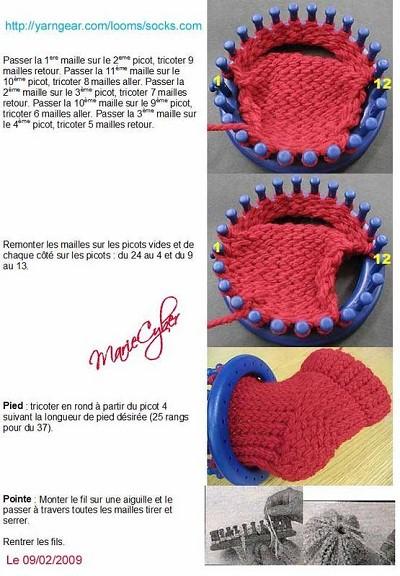 modele de tricotin